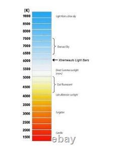 LED Light Bar 12V Flood Spot Combo Beam Offroad Work Lamp Grill / Roof